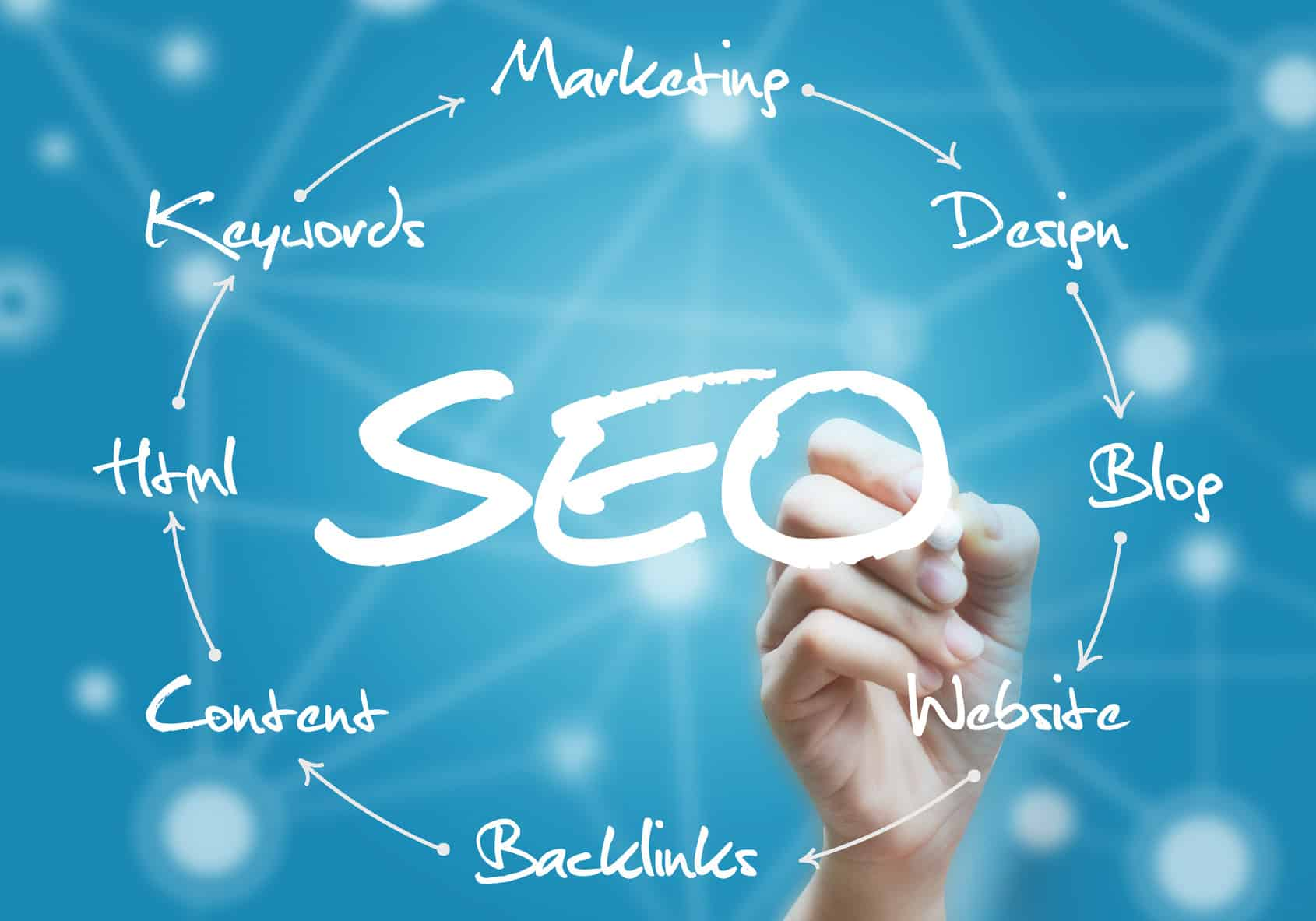 Which Web Platform is Best for SEO? - GO-SEO
